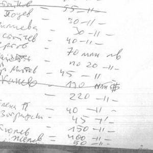 Името на Игнат Канев е в списъка от дома на Атанас Бобоков