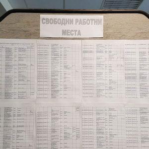 Свободни работни места в Русе към 6 януари 2021 година