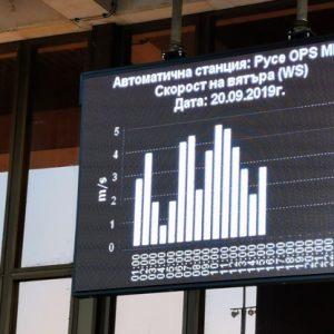 Още две станции ще следят качеството на въздуха в Русе
